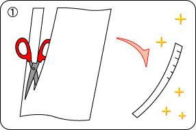 オーダーメイドの手順 ブレスレット・腕輪の場合1
